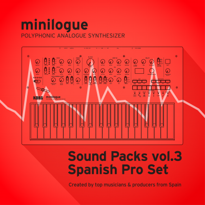 Librarian and Contents | minilogue - POLYPHONIC ANALOGUE