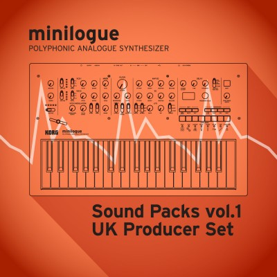 Librarian and Contents   minilogue - POLYPHONIC ANALOGUE